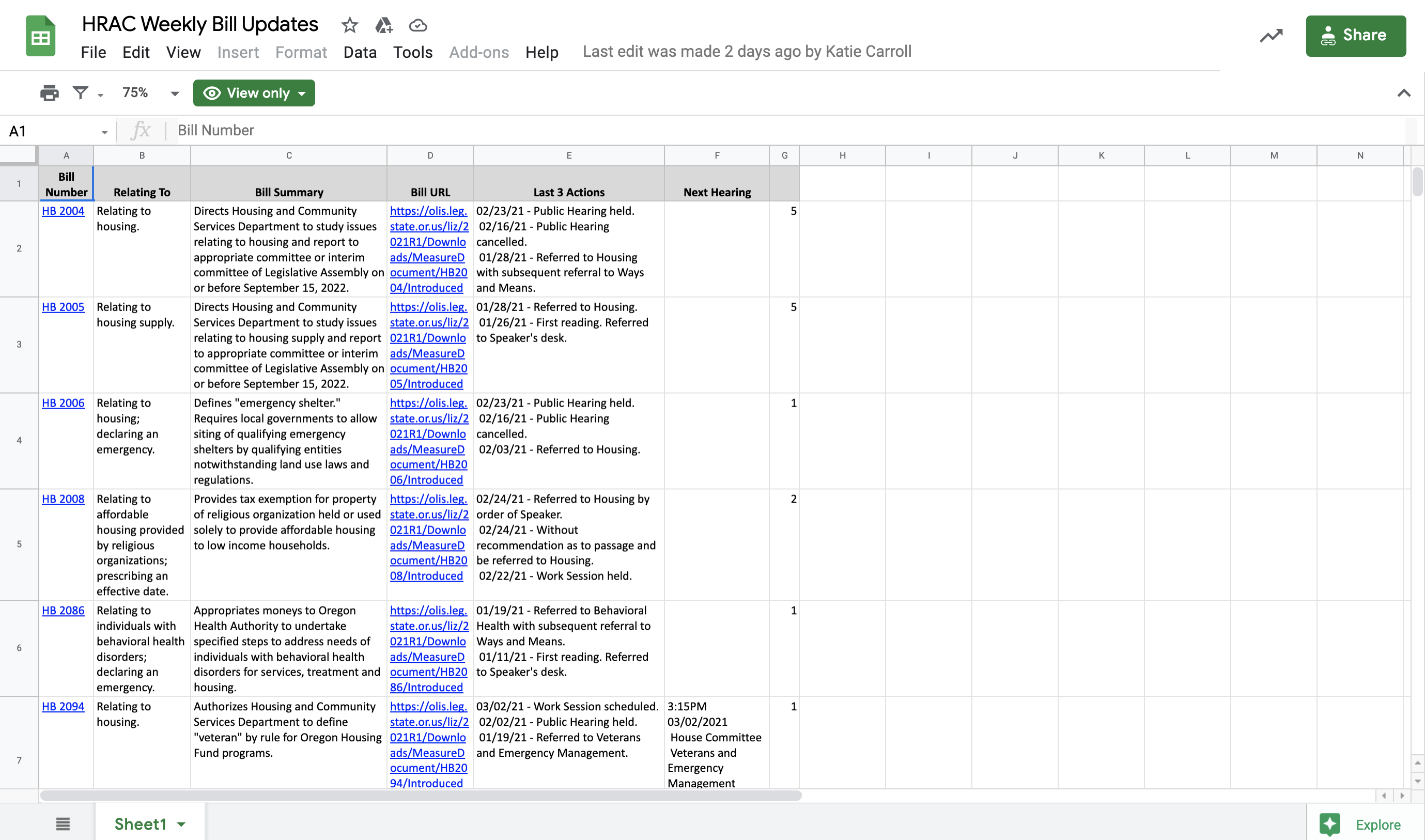 "Screenshot of a Google Sheets spreadsheet that is titled ""HRAC Weekly Bill Updates""."