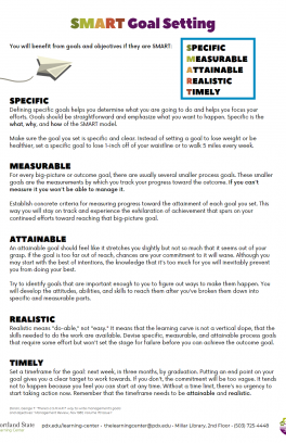 Thumbnail of the SMART goals worksheet