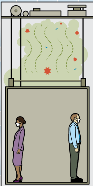 People on elevator with masks