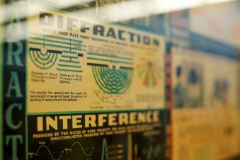 Posters on the wall that explain several theories and concepts of applied physics.
