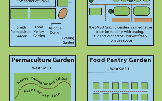 Map of Smith Gardens: permaculture garden, grazing garden, and food pantry garden